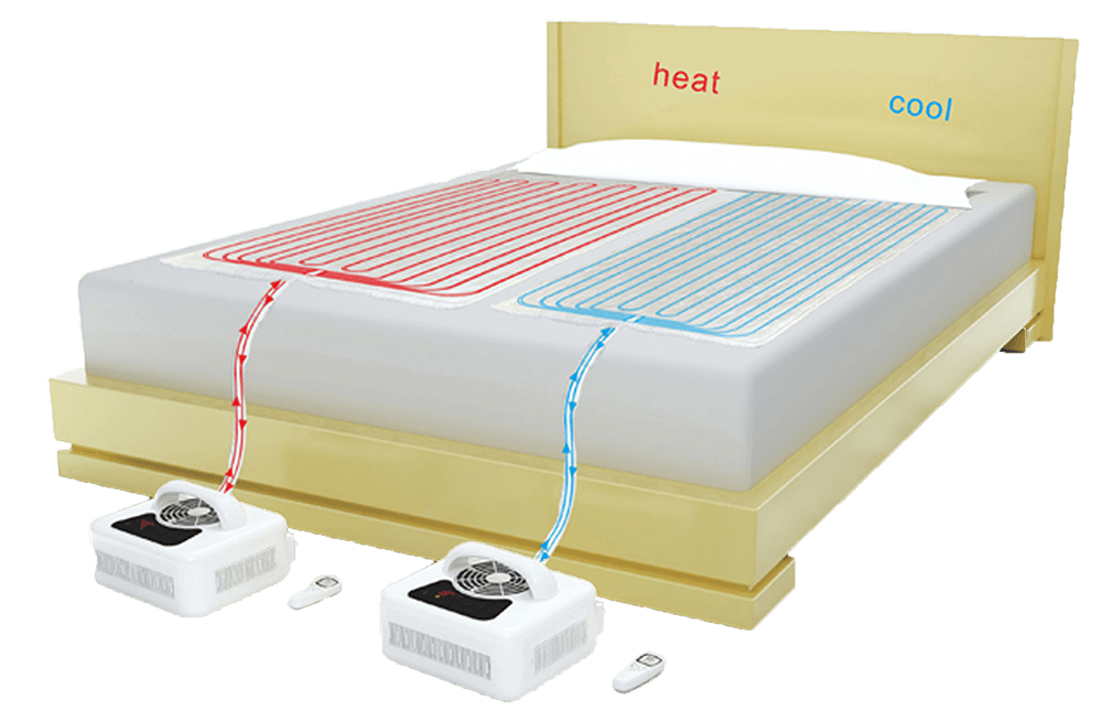 cooling pad heating pad
