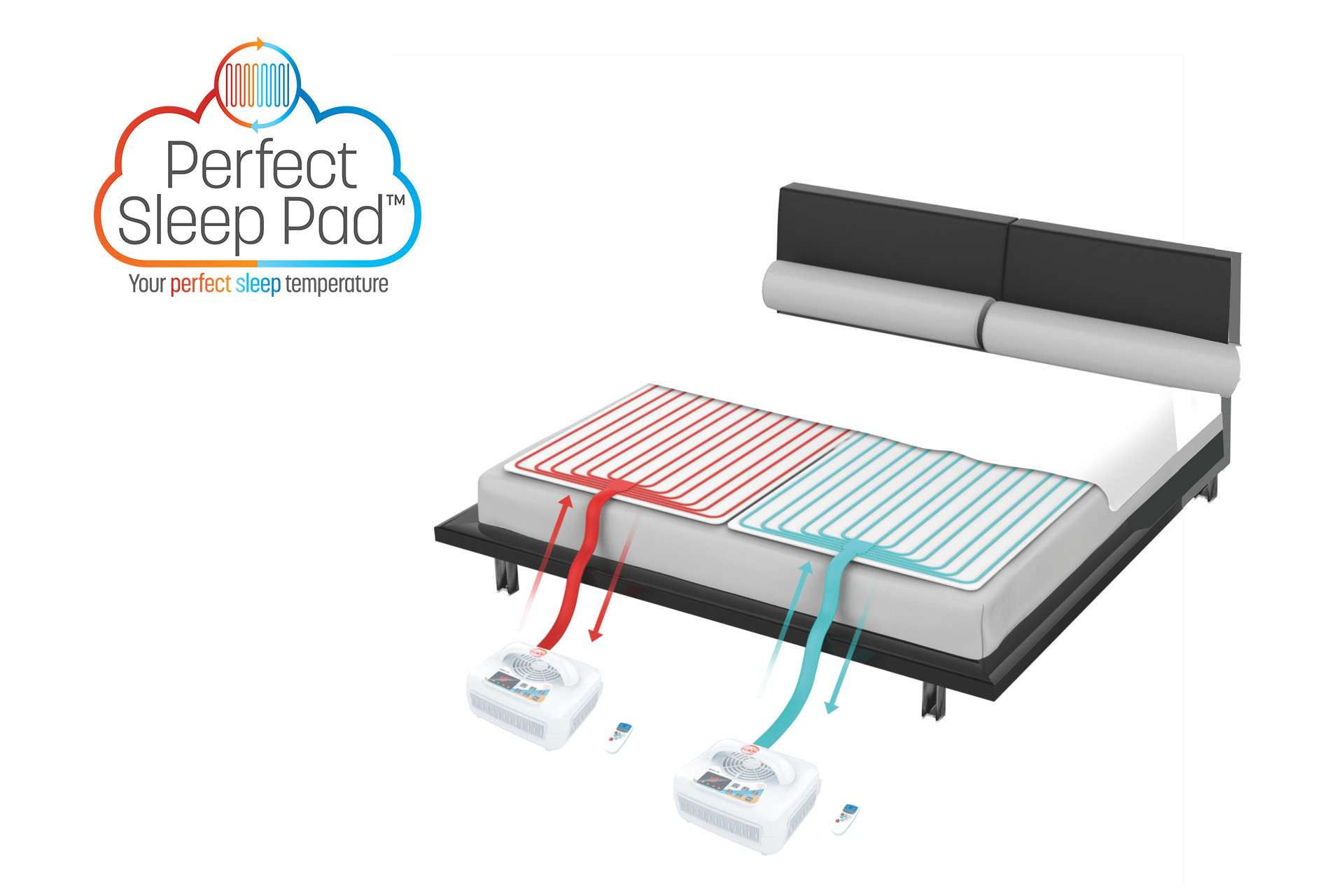 Get perfect sleep with the innovative mattress and cooling for Innovative heating systems